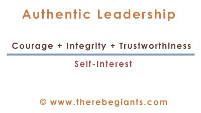 Authentic Leadership Small